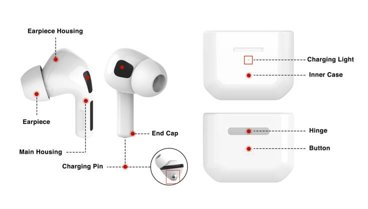 Dangobuds specifications.jpeg